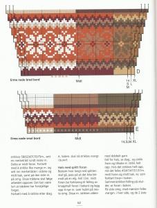 NORWEGIAN PATTERNS FOR KNITTING挪威针织图案 - 编织幸福 - 编织幸福的博客