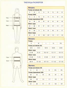 Таблица размеров женской одежды китай