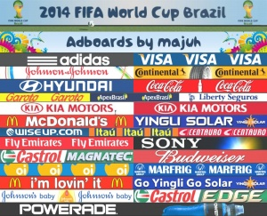 Download 2014 FIFA World Cup Brazil Adboards in PES 2014
