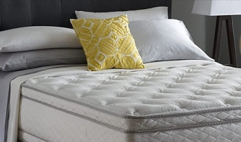 Best rated hotel mattresses
