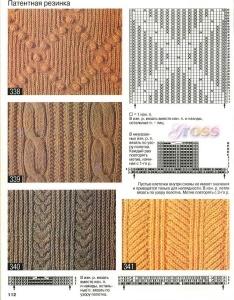вязание спицами ирландские узоры